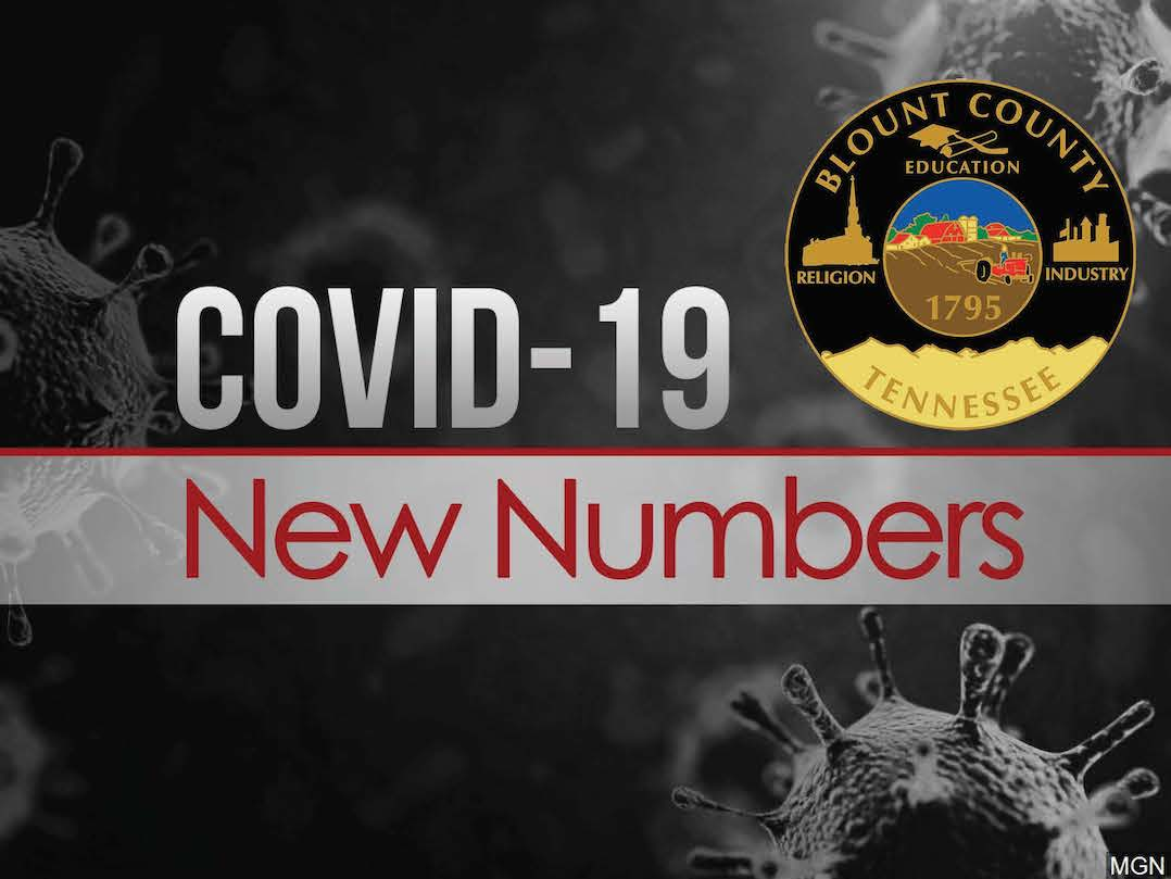 TN & Blount County Daily COVID-19 Update